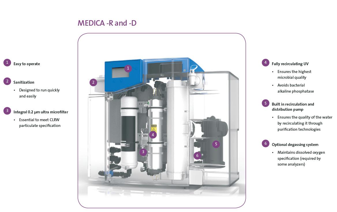 máy lọc nước MEDICA-R và MEDICA-D (7/15)