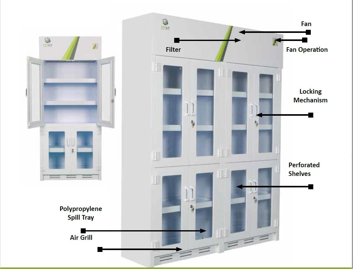 Tủ chứa hóa chất Phòng thí nghiệm (Với hệ thống lọc, bao gồm: Bộ lọc Carbon/HEPA và quạt công suất kinh kế)