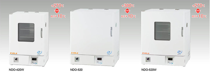 Convection Oven NDO-420